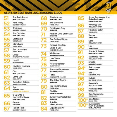 Asias_50_Best_Bars_2021_51_100_List.jpg