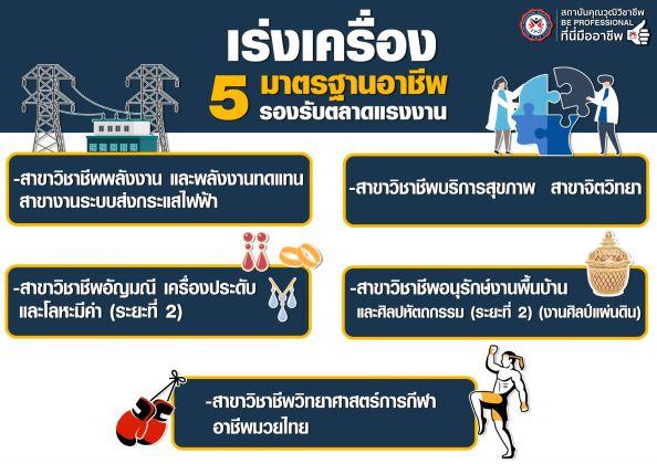 5มาตรฐานอาชีพ.jpg